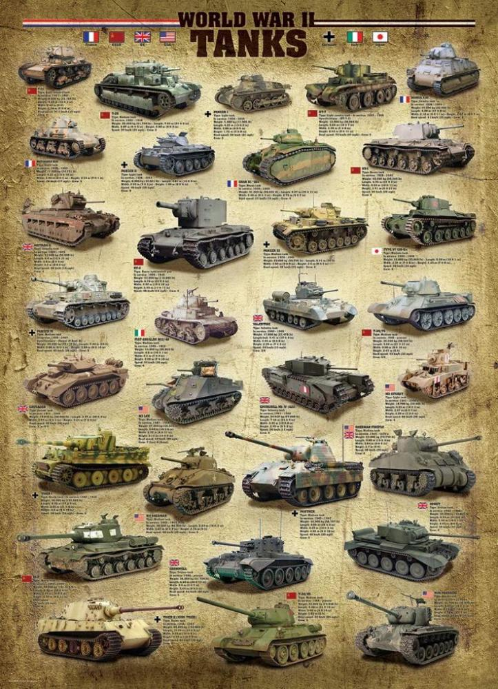 юбка все русские танки названия и картинки преимущественно
